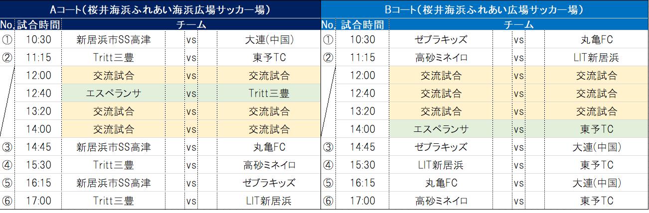 2019_baricup_U12_sakurai_day1.png