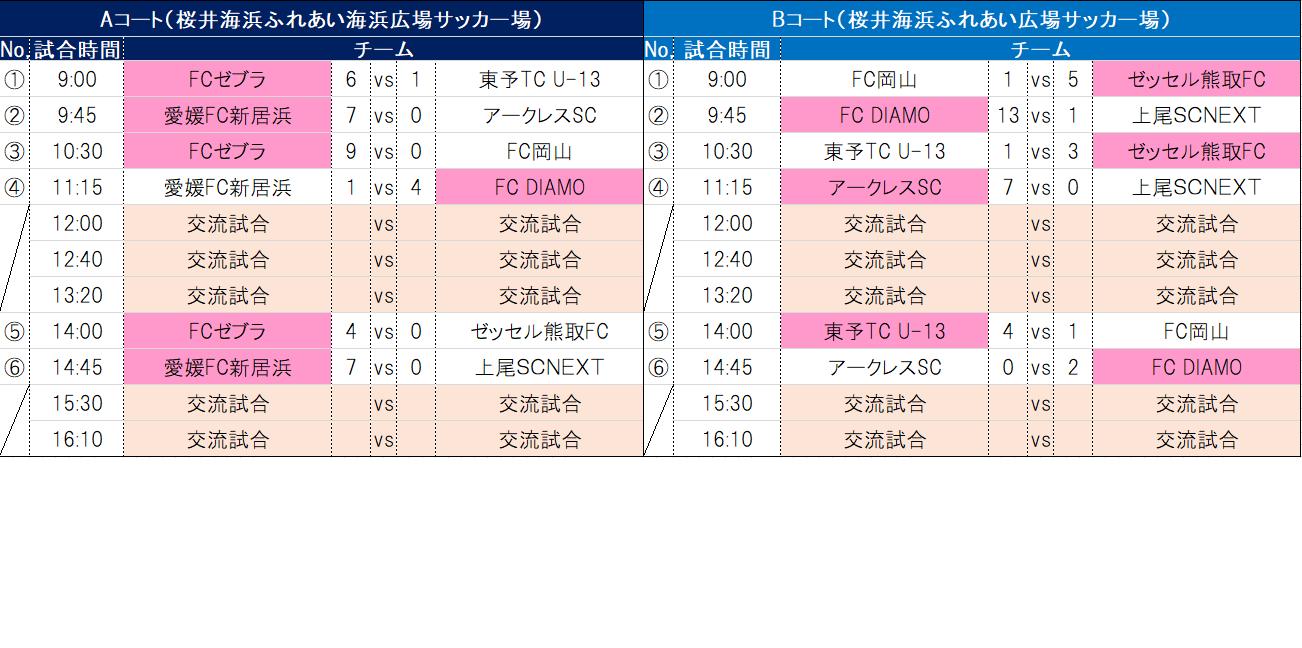 2019_baricup_U13_sakurai_result_day1.png