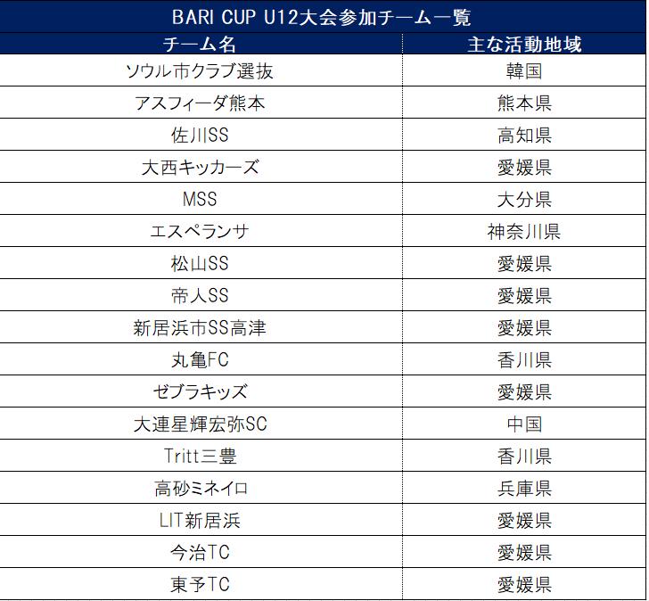 2019baricup_u12_team.png