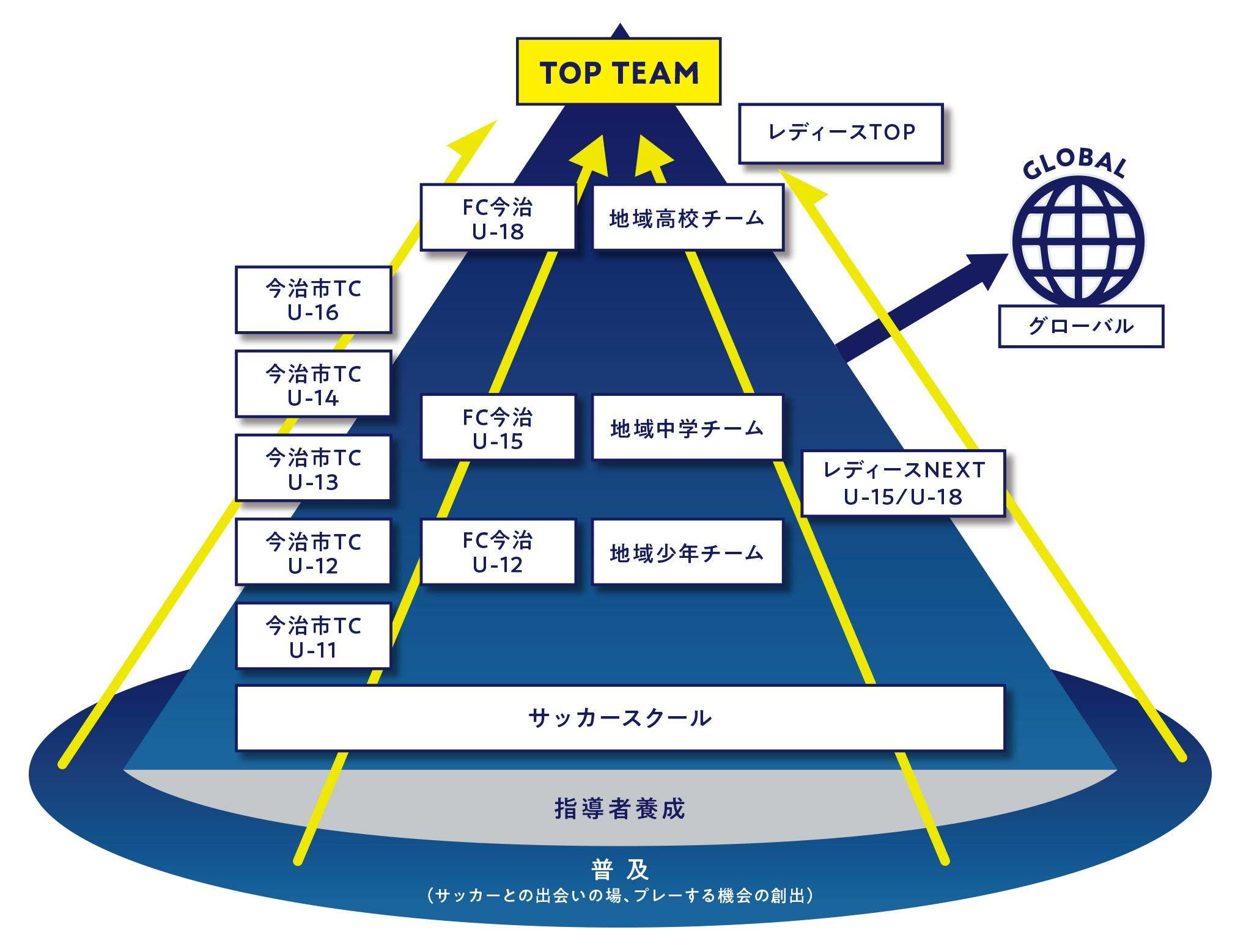 20200401_pyramid.jpg