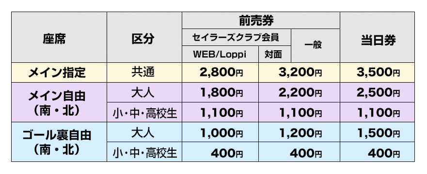 20210303_ticket_price.png