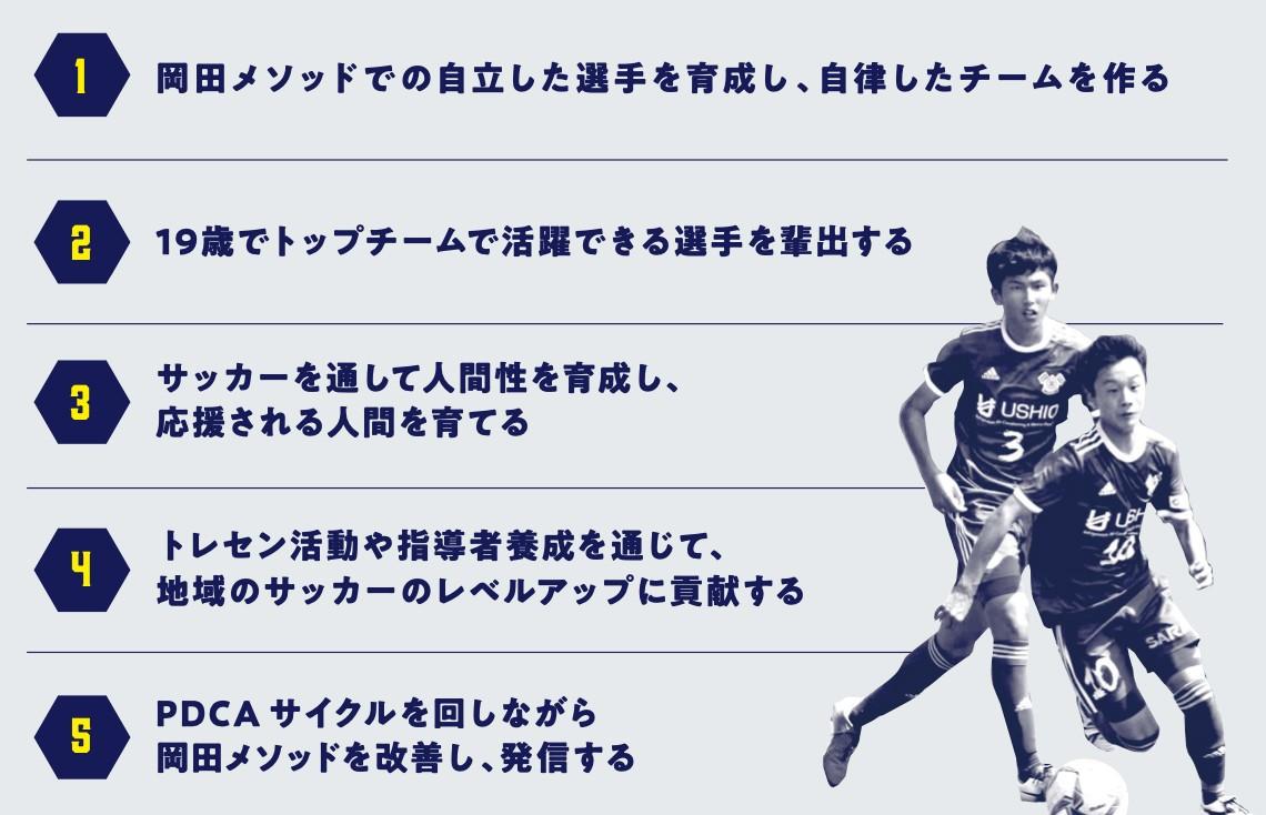 20210501_academy_concept.jpg