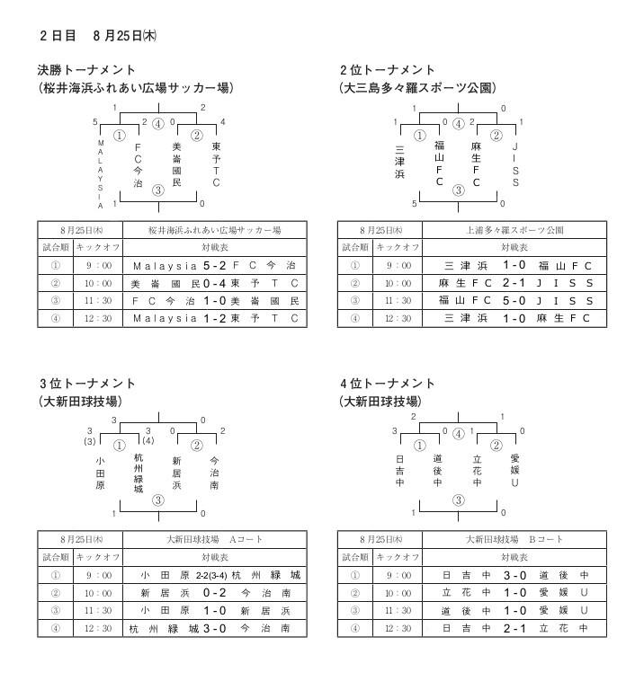 U-15_Schedule_Last02.jpg
