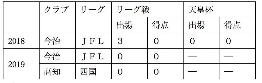 20191208_katai.png