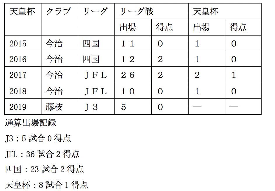 20191228_kataoka_player.png