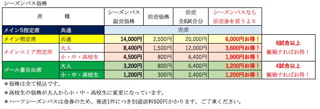 2019_halfseason_price.png