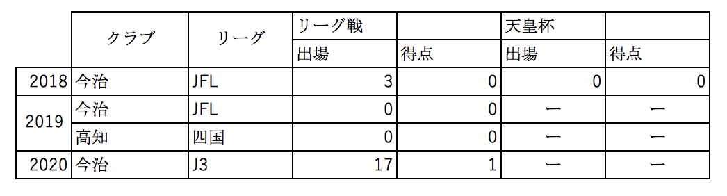 20201213_katai.png