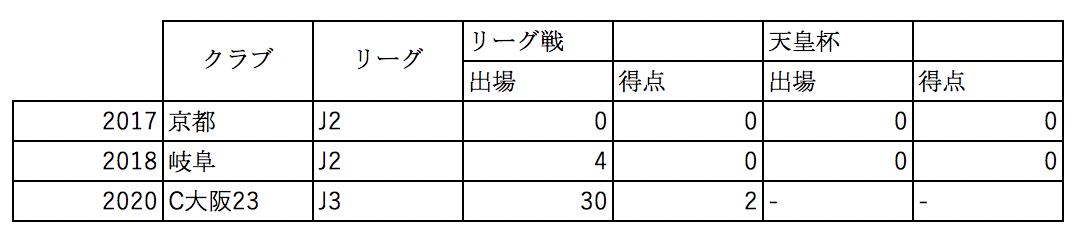 20201228_shimamura_1.png