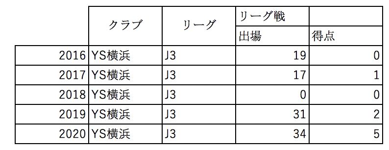 20201230_miyao.png