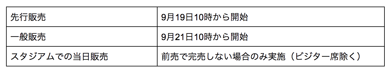 20211016_ticket_1.png