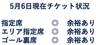 スクリーンショット 2019-05-09 17.17.35.png